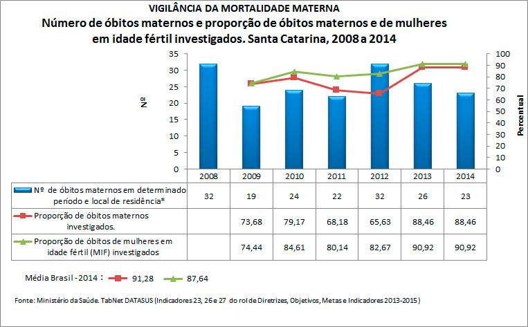 sc-ind-23-26-e-27-obitos-maternos-2016