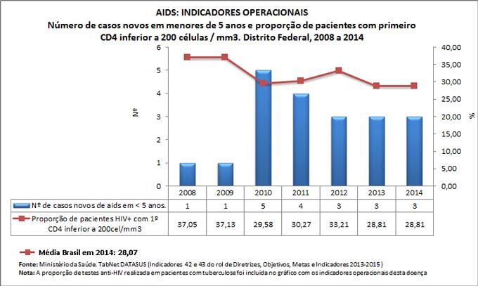 Ind-42-43-ind-operac-AIDS