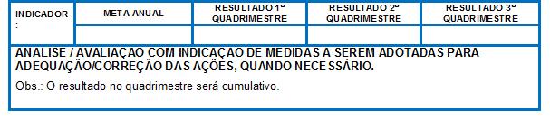 Fonte: Resolução CNS 459/2012