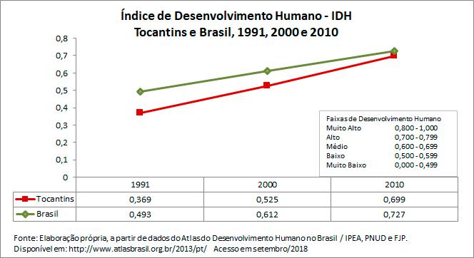 indice-de-desenvolvimento-humano