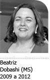 Beatriz Dobashi