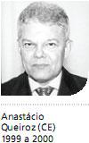 Anastácio Queiroz
