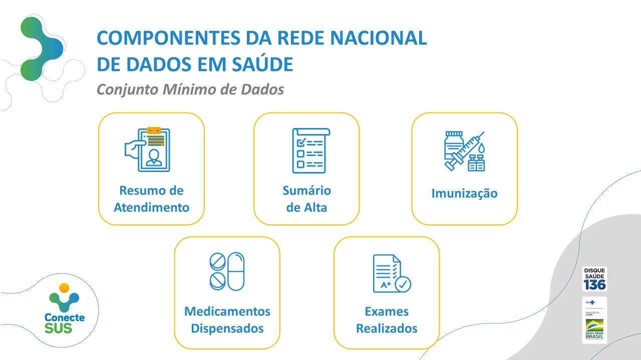 Saúde será conectada em todo Brasil